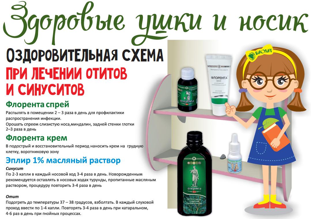 Оздоровительная схема при лечении отитов и синуситов