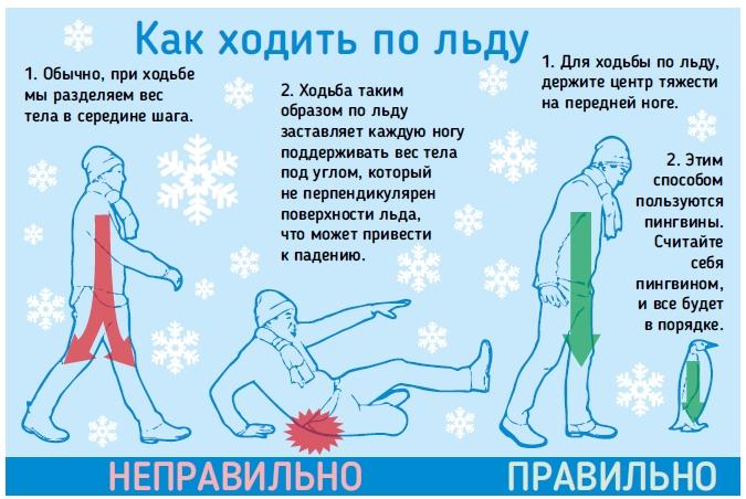 Как ходить по льду