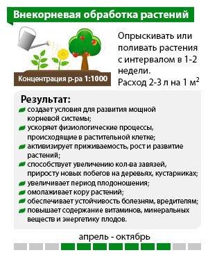 Схема «Внекорневая обработка растений»
