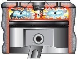 обычное горение топливовоздушной смеси