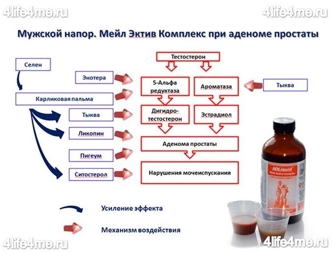 http://argo-tema.ru/img_page/ADMedicine/articles/04.04.15-14.jpg