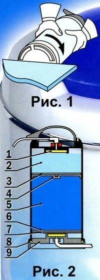 Схема замены сорбента в фильтре АРГО-М